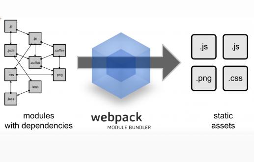 Que es Webpack y por que se usa